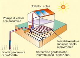 energia-getermica