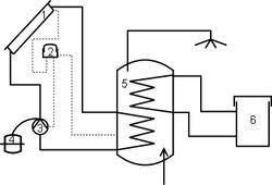 Schema di un impianto solare termico